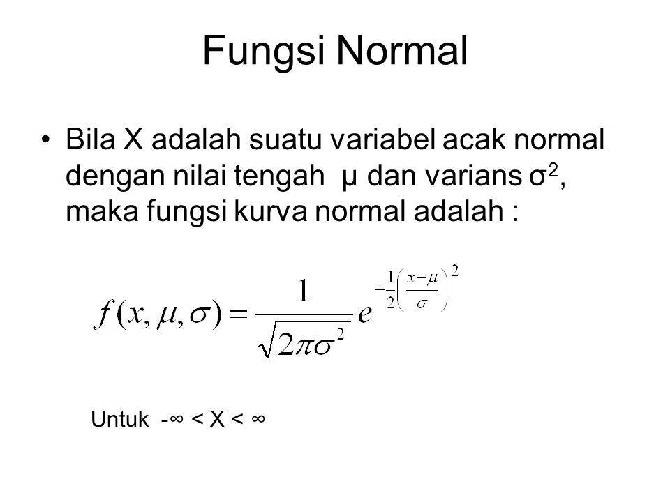 Fungsi Normal Bila X adalah suatu variabel acak normal dengan nilai tengah μ dan varians σ 2, maka fungsi kurva normal adalah : Untuk -∞ < X < ∞