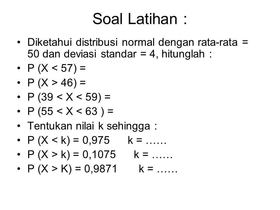 Soal Latihan : Diketahui distribusi normal dengan rata-rata = 50 dan deviasi standar = 4, hitunglah : P (X < 57) = P (X > 46) = P (39 < X < 59) = P (55 < X < 63 ) = Tentukan nilai k sehingga : P (X < k) = 0,975 k = …… P (X > k) = 0,1075 k = …… P (X > K) = 0,9871 k = ……