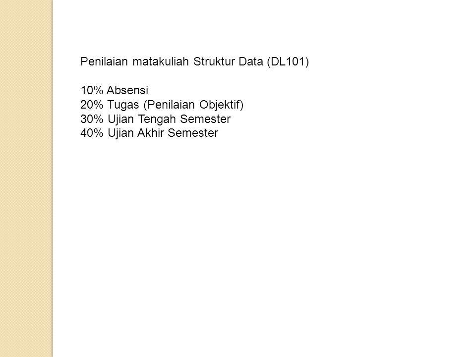 Penilaian matakuliah Struktur Data (DL101) 10% Absensi 20% Tugas (Penilaian Objektif) 30% Ujian Tengah Semester 40% Ujian Akhir Semester