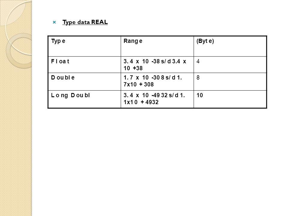 Typ eRang e(Byt e) F l oa t3. 4 x 10 -38 s/ d 3.4 x 10 +38 4 D ou bl e1. 7 x 10 -30 8 s/ d 1. 7x10 + 308 8 L o ng D ou bl3. 4 x 10 -49 32 s/ d 1. 1x1