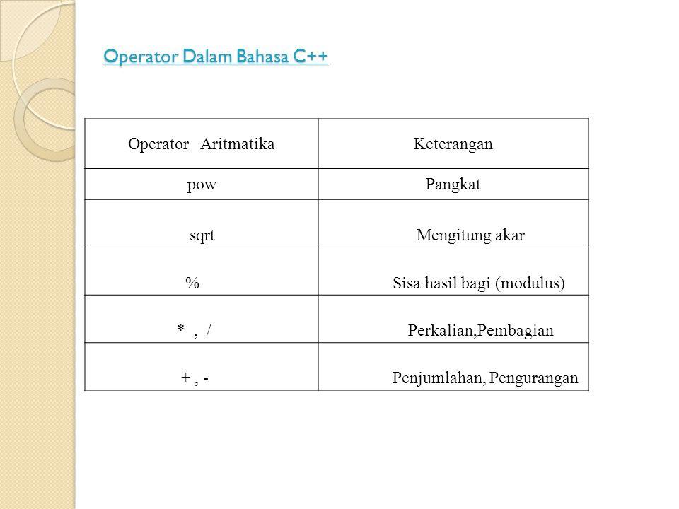 Operator Dalam Bahasa C++ Operator AritmatikaKeterangan powPangkat sqrt Mengitung akar % Sisa hasil bagi (modulus) *, / Perkalian,Pembagian +, - Penju