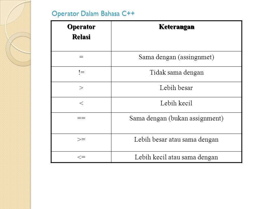 OperatorRelasiKeterangan =Sama dengan (assingnmet) !=Tidak sama dengan >Lebih besar <Lebih kecil ==Sama dengan (bukan assignment) >=Lebih besar atau s