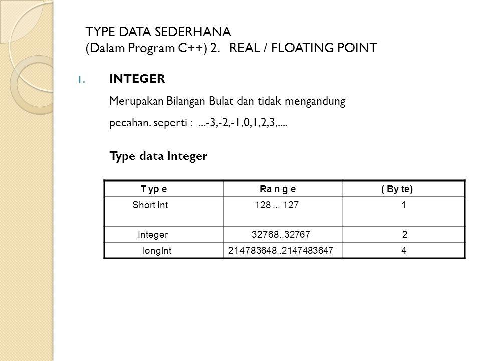 2.REAL / FLOATING POINT Type data yang merupakan bilangan pecahan.