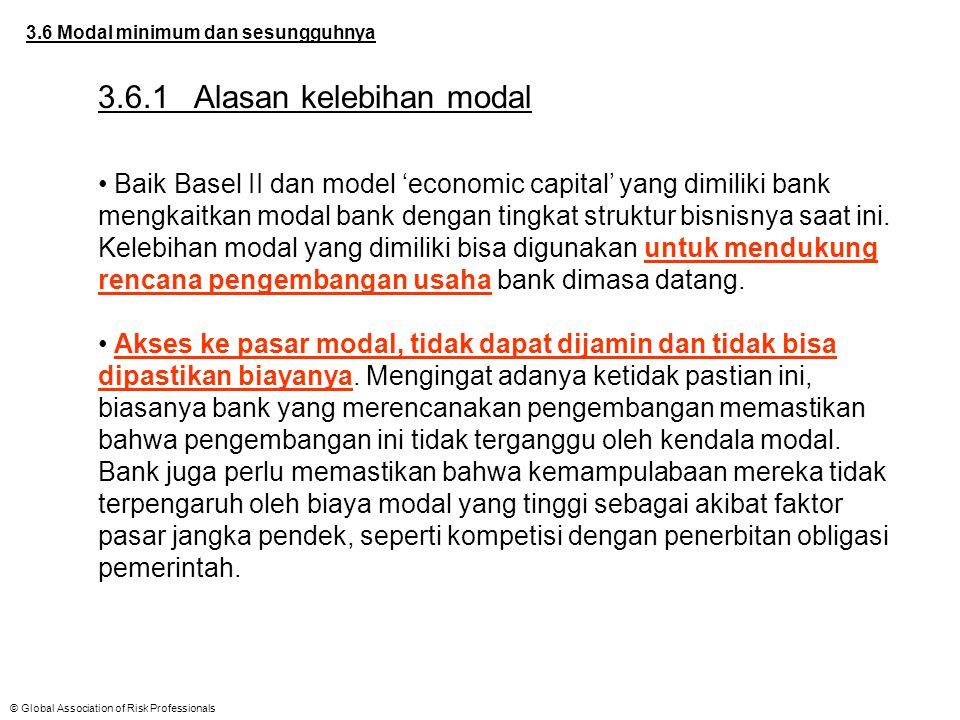 © Global Association of Risk Professionals 3.6 Modal minimum dan sesungguhnya 3.6.1Alasan kelebihan modal Baik Basel II dan model 'economic capital' y