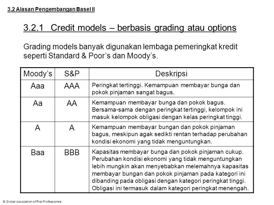 © Global Association of Risk Professionals 3.2 Alasan Pengembangan Basel II 3.2.1Credit models – berbasis grading atau options Grading models banyak d
