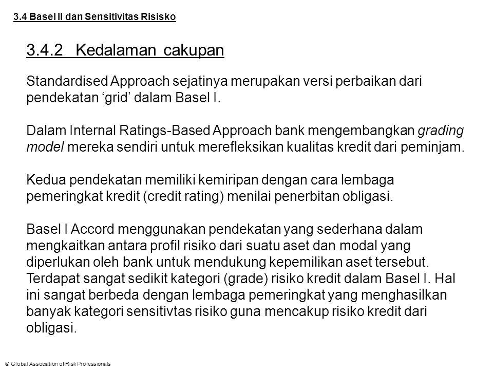 © Global Association of Risk Professionals 3.4 Basel II dan Sensitivitas Risisko 3.4.2Kedalaman cakupan Standardised Approach sejatinya merupakan vers