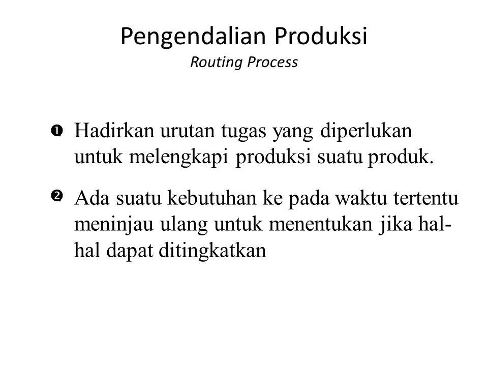 Pengendalian Produksi Routing Process Hadirkan urutan tugas yang diperlukan untuk melengkapi produksi suatu produk. Ada suatu kebutuhan ke pada waktu