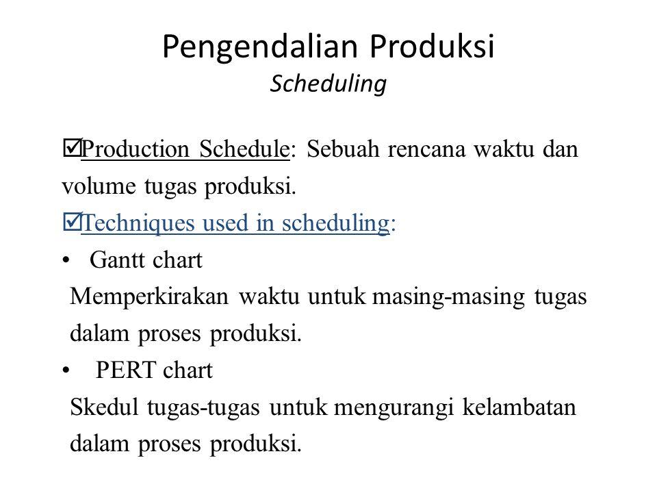 Pengendalian Produksi Scheduling  Production Schedule: Sebuah rencana waktu dan volume tugas produksi.  Techniques used in scheduling: Gantt chart M