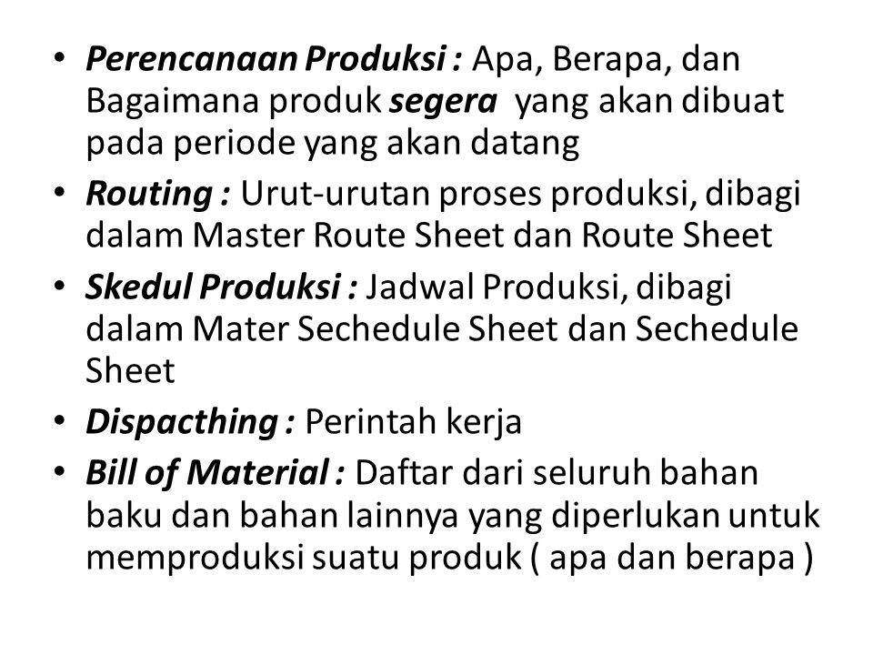 Perencanaan Produksi : Apa, Berapa, dan Bagaimana produk segera yang akan dibuat pada periode yang akan datang Routing : Urut-urutan proses produksi,