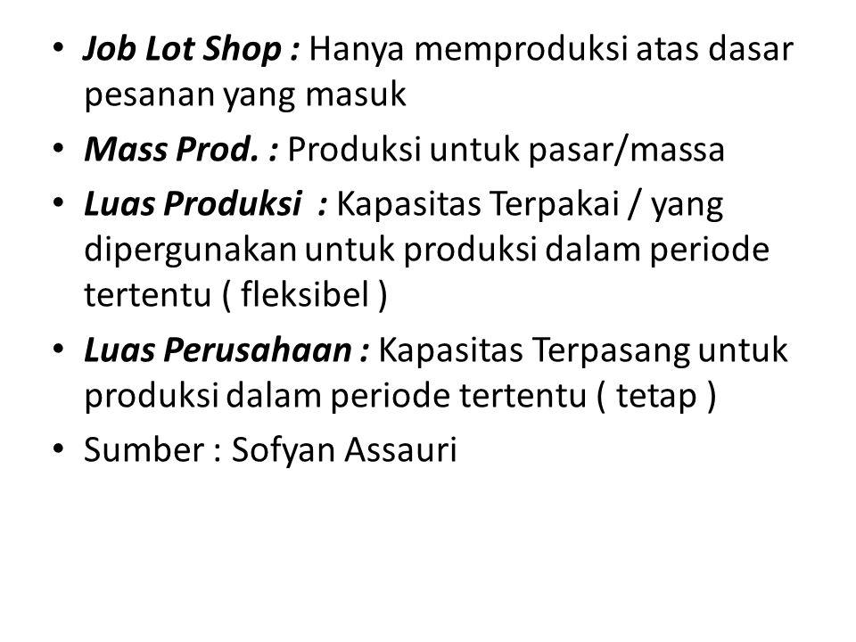 Job Lot Shop : Hanya memproduksi atas dasar pesanan yang masuk Mass Prod. : Produksi untuk pasar/massa Luas Produksi : Kapasitas Terpakai / yang diper