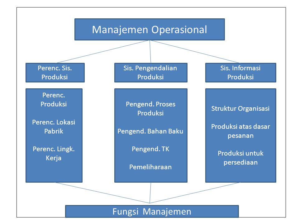 Lima Tugas dalam Pengendalian Produksi 1.Pembelian Material (Purchasing materials) 2.Pengendalian Persediaaan (Inventory control) 3.Routing 4.Skedul (Scheduling) 5.Pengendalian Mutu (Quality control)