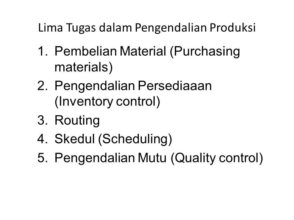 Lima Tugas dalam Pengendalian Produksi 1.Pembelian Material (Purchasing materials) 2.Pengendalian Persediaaan (Inventory control) 3.Routing 4.Skedul (