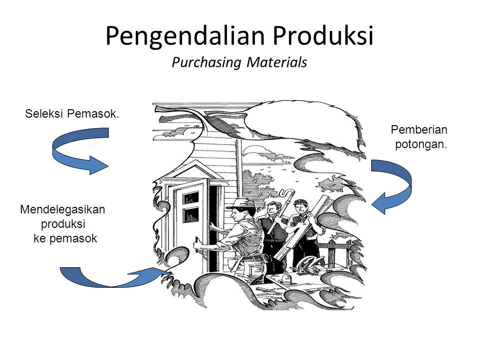 Pengendalian Produksi Purchasing Materials Seleksi Pemasok. Mendelegasikan produksi ke pemasok Pemberian potongan.