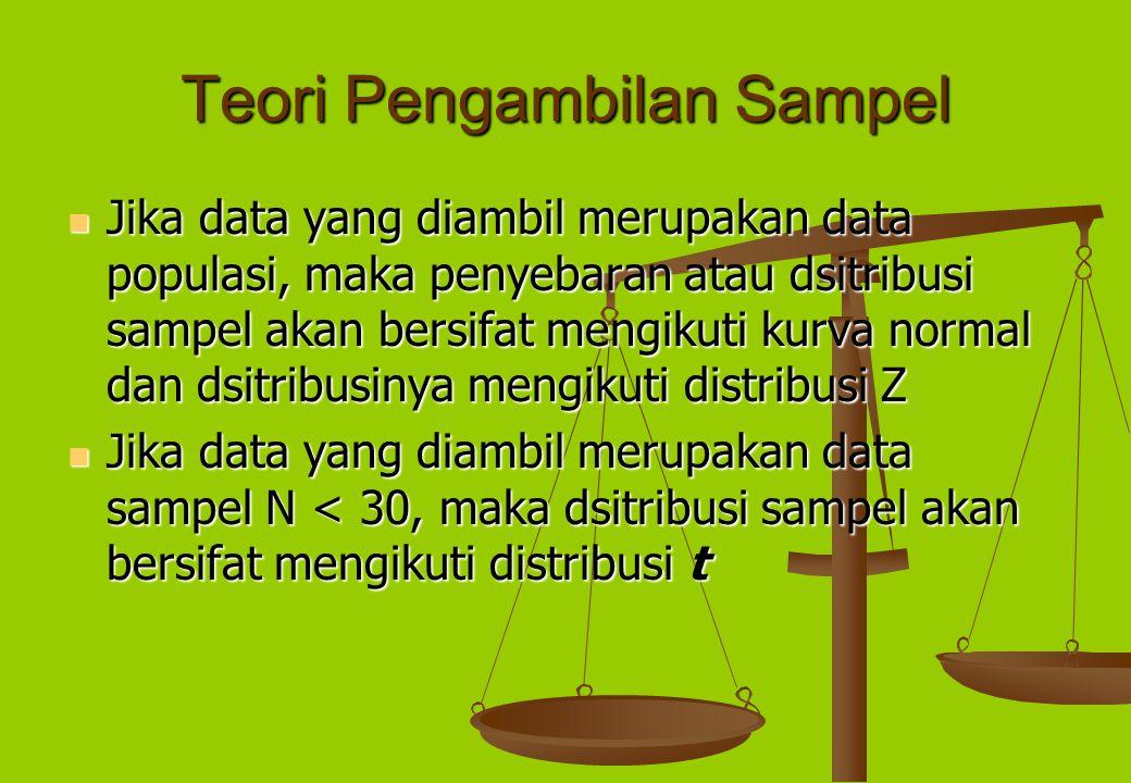 Teori Pengambilan Sampel Agar kesimpulan dari sampel yang diambil dan kesimpulan statistiknya valid, maka sampel- sampel yang diambil harus representa