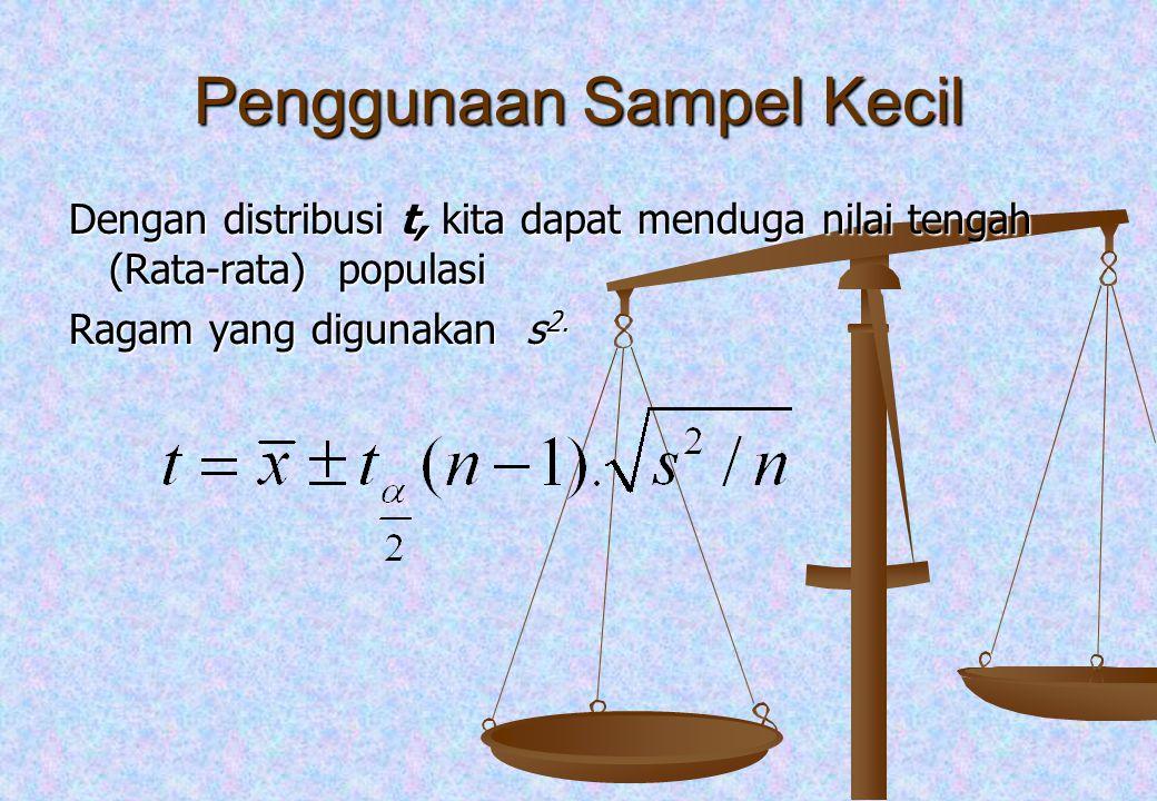 Penggunaan Sampel Kecil Didstibusi t dapat digunakan untuk menduga nilai tengah populasi dengan menggunakan nilai tabel t pada selang kepercayaan tert