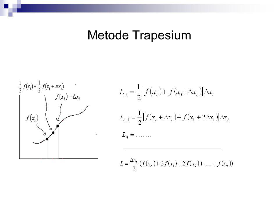 Metode Trapesium