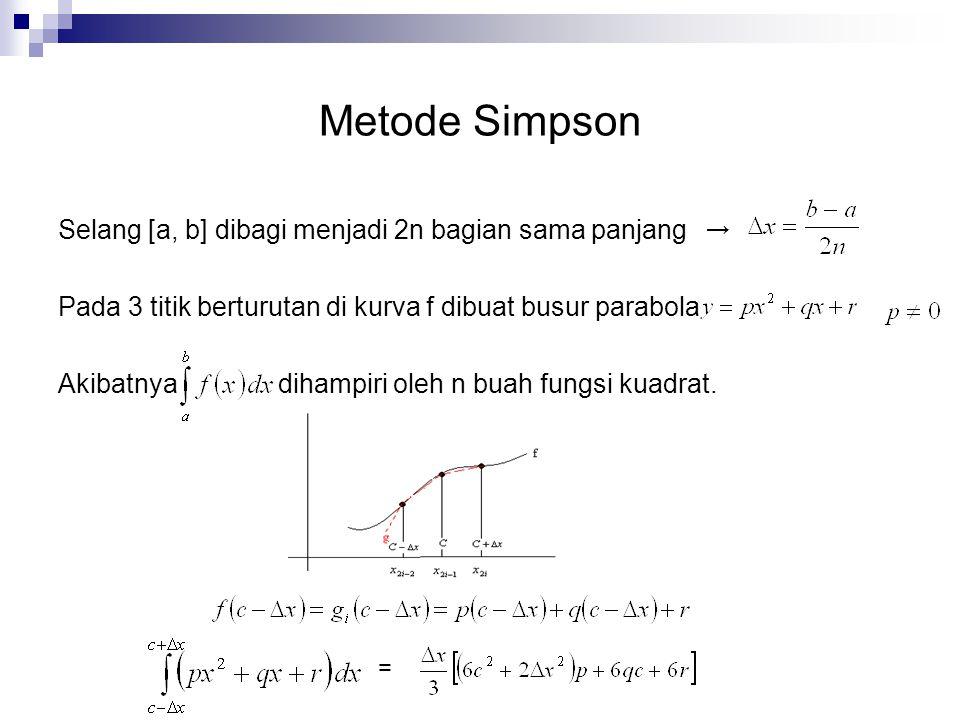 Metode Simpson Selang [a, b] dibagi menjadi 2n bagian sama panjang Pada 3 titik berturutan di kurva f dibuat busur parabola Akibatnya dihampiri oleh n