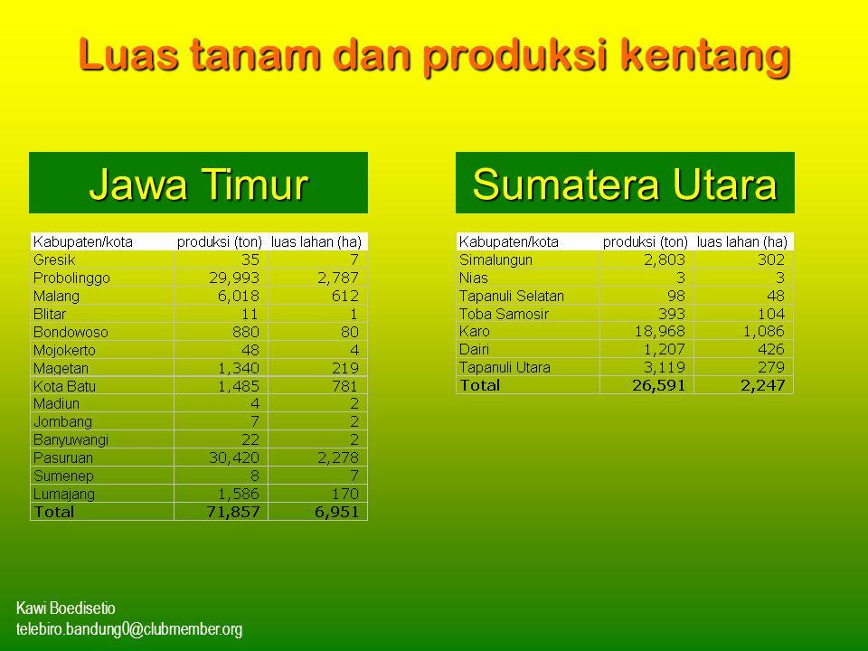 Kawi Boedisetio telebiro.bandung0@clubmember.org Luas tanam dan produksi kentang Jawa Timur Sumatera Utara