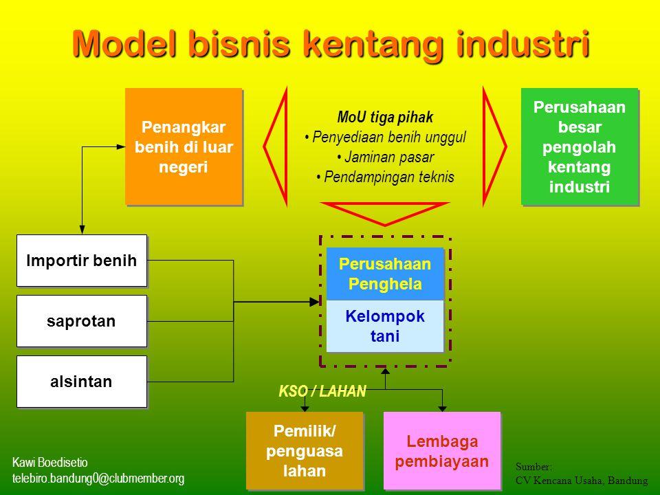 Kawi Boedisetio telebiro.bandung0@clubmember.org Model bisnis kentang industri Perusahaan Penghela Kelompok tani Perusahaan besar pengolah kentang ind
