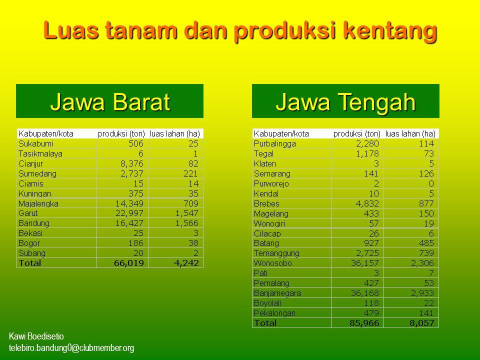 Kawi Boedisetio telebiro.bandung0@clubmember.org Luas tanam dan produksi kentang Jawa Barat Jawa Tengah