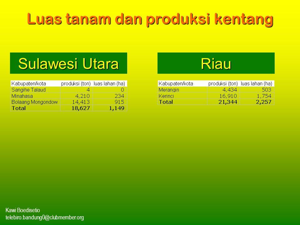 Kawi Boedisetio telebiro.bandung0@clubmember.org Luas tanam dan produksi kentang Riau Sulawesi Utara