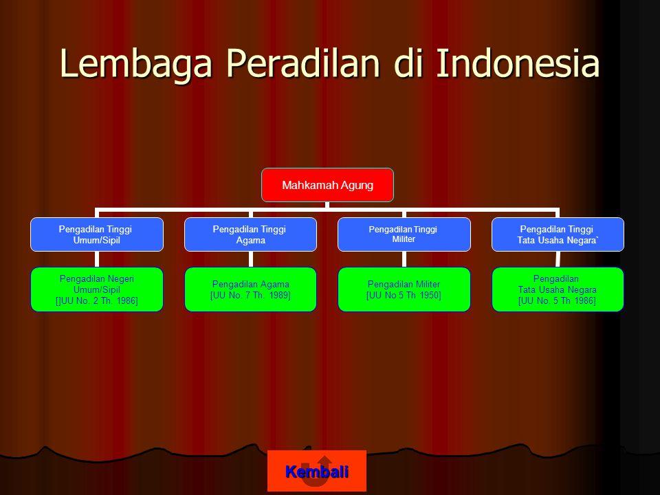 Lembaga Peradilan di Indonesia Mahkamah Agung Pengadilan Tinggi Umum/Sipil Pengadilan Negeri Umum/Sipil []UU No.