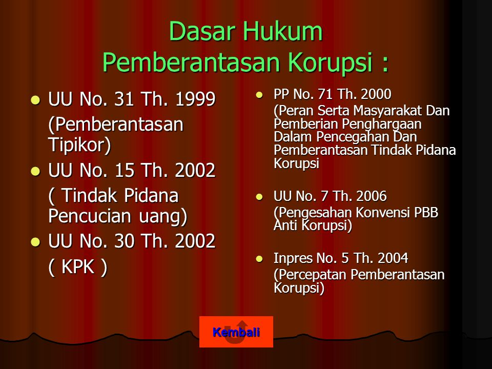Kembali Dasar Hukum Pemberantasan Korupsi : UU No. 31 Th. 1999 UU No. 31 Th. 1999 (Pemberantasan Tipikor) UU No. 15 Th. 2002 UU No. 15 Th. 2002 ( Tind