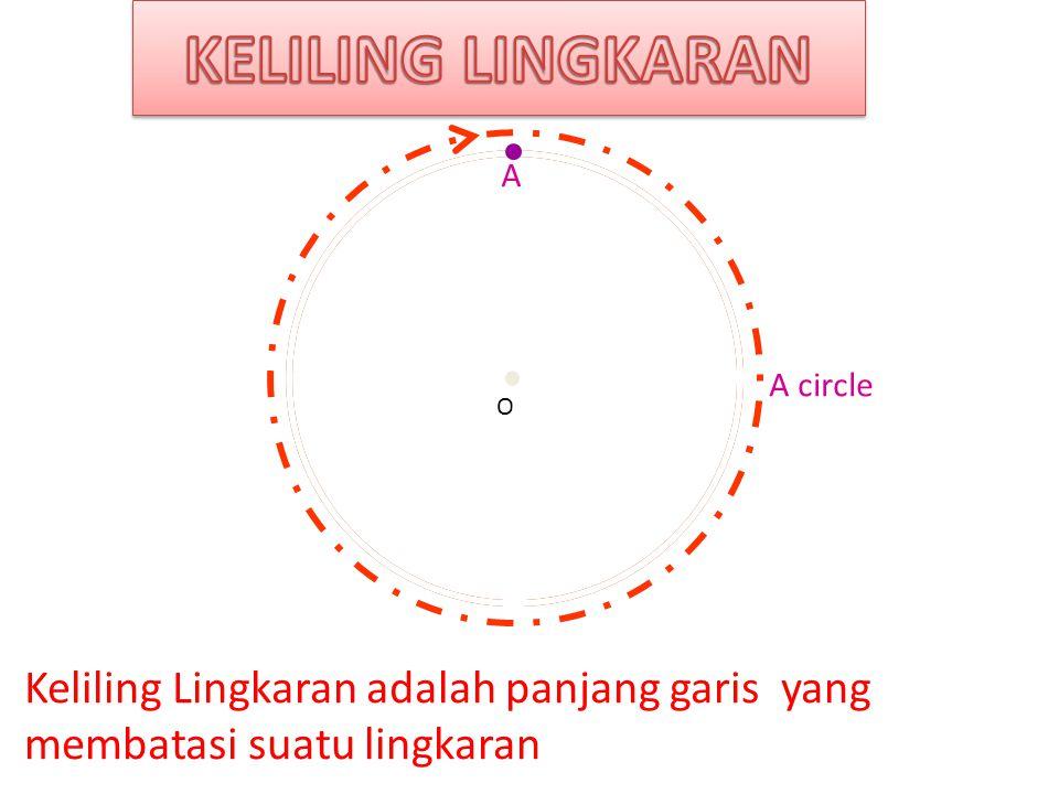 Keliling Lingkaran adalah panjang garis yang membatasi suatu lingkaran O Centre A circle A