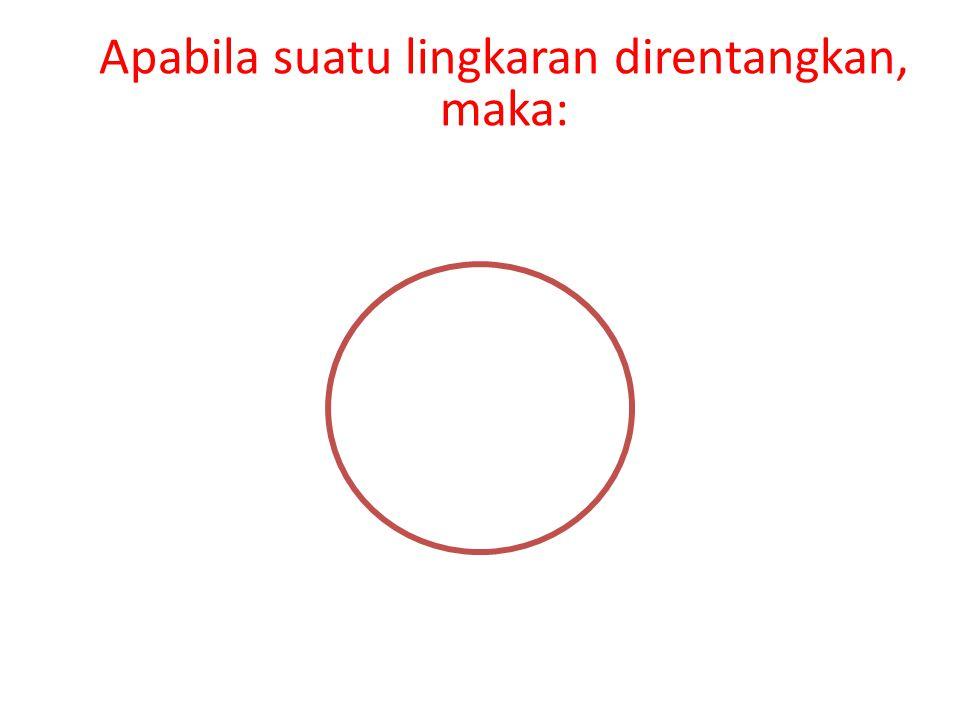 Apabila suatu lingkaran direntangkan, maka: