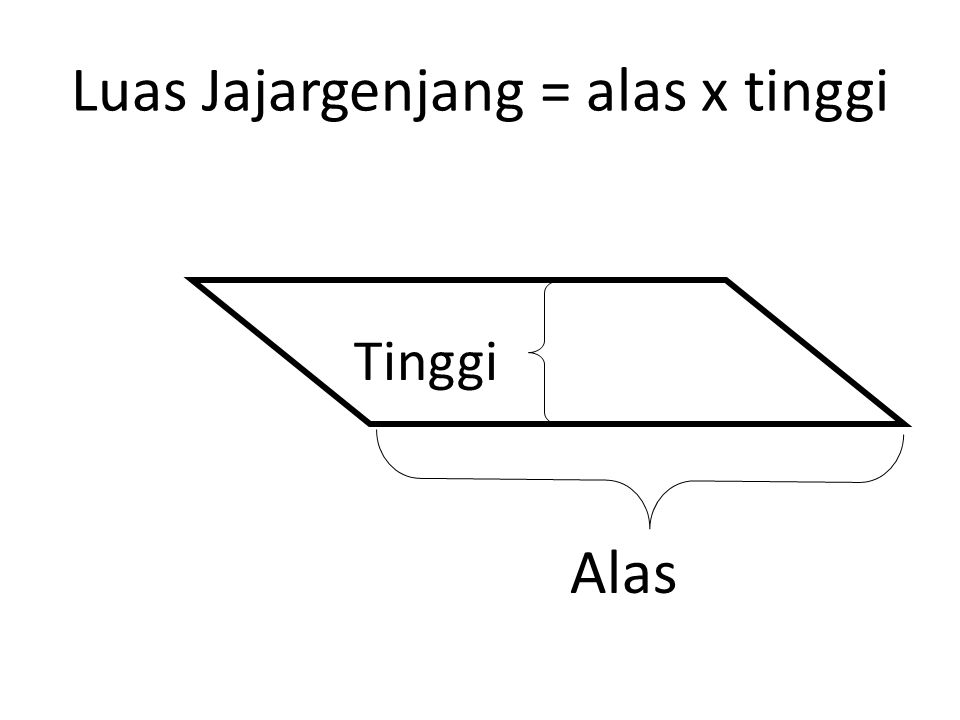 Luas Jajargenjang = alas x tinggi Alas Tinggi