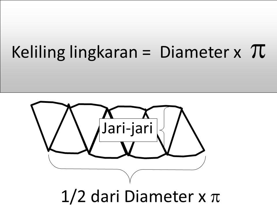 1/2 dari Diameter x  Jari-jari Keliling lingkaran = Diameter x 