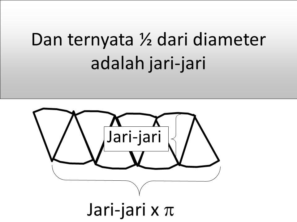 Jari-jari x  Jari-jari Dan ternyata ½ dari diameter adalah jari-jari