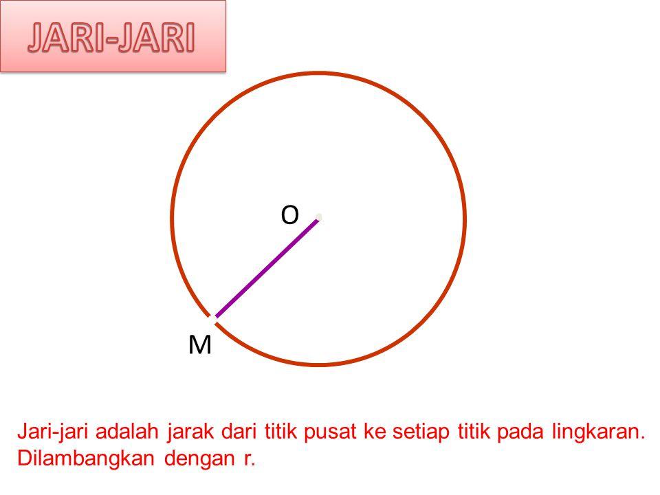 Radius Jari-jari adalah jarak dari titik pusat ke setiap titik pada lingkaran. Dilambangkan dengan r. M A point on the circle Centre O