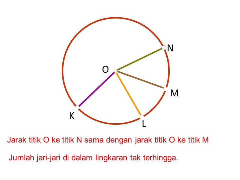 Jarak titik O ke titik N sama dengan jarak titik O ke titik M Jumlah jari-jari di dalam lingkaran tak terhingga.dius can be drawn in a circle. Radius