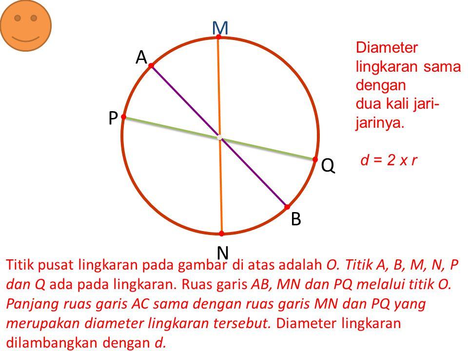 O M Titik pusat lingkaran pada gambar di atas adalah O. Titik A, B, M, N, P dan Q ada pada lingkaran. Ruas garis AB, MN dan PQ melalui titik O. Panjan