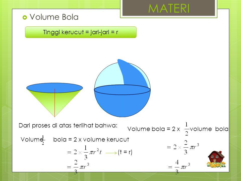 MATERI  Volume Bola Tinggi kerucut = jari-jari = r Dari proses di atas terlihat bahwa: Volume bola = 2 x volume kerucut Volume bola = 2 x volume bola