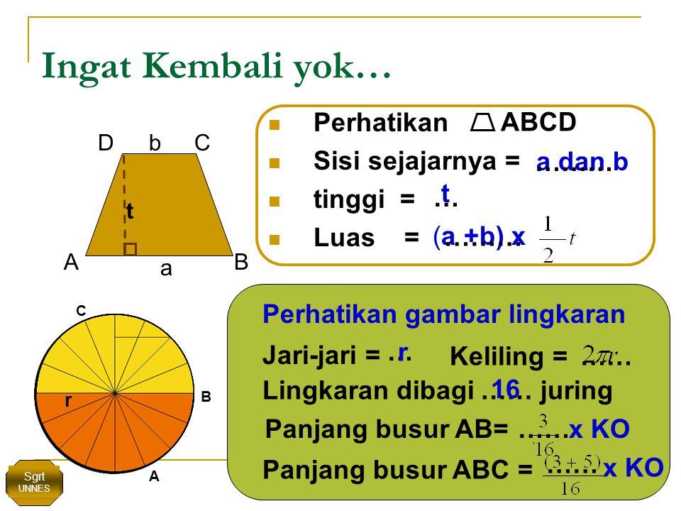 Ingat Kembali yok… Perhatikan Sisi sejajarnya = tinggi = Luas= C BA a A a dan b ……… t (a +b) x t bD ABCD … ……… B C x KΟ … r Perhatikan gambar lingkaran r Jari-jari = Keliling =…… Lingkaran dibagi juring…… 16 Panjang busur AB=…… Panjang busur ABC = …… x KΟ Sgrt UNNES