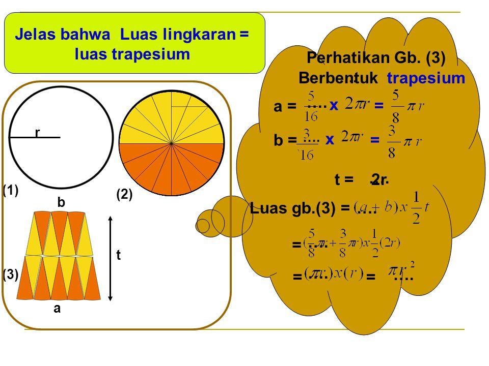 Jelas bahwa Luas lingkaran = luas trapesium Perhatikan Gb.