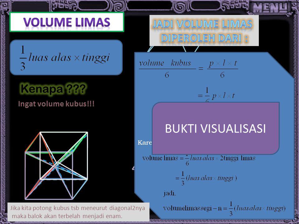 Karena tinggi limas ½ tinggi kubus maka, Ingat volume kubus!!! Jika kita potong kubus tsb meneurut diagonal2nya maka balok akan terbelah menjadi enam.