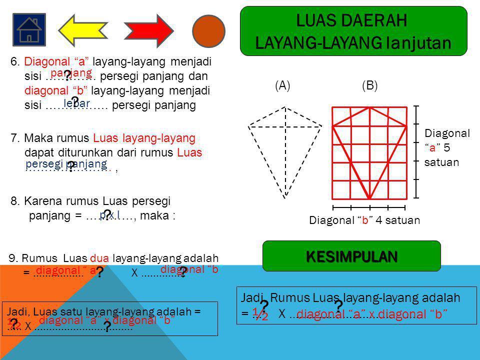 """6. Diagonal """"a"""" layang-layang menjadi sisi …………. persegi panjang dan diagonal """"b"""" layang-layang menjadi sisi ……………. persegi panjang 7. Maka rumus Luas"""
