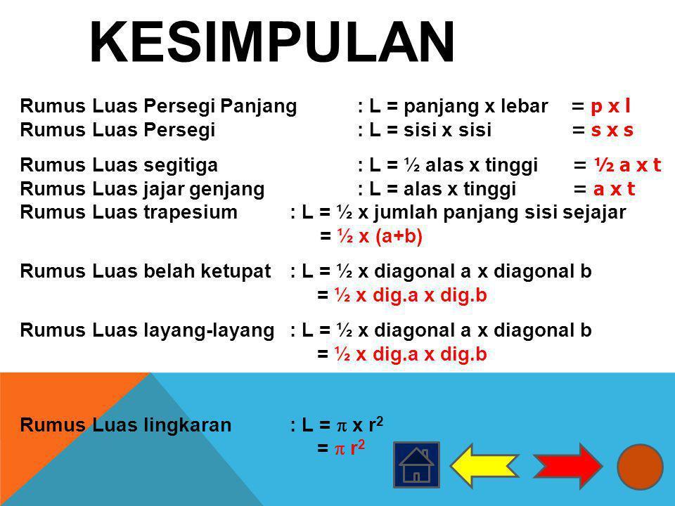 KESIMPULAN Rumus Luas Persegi Panjang : L = panjang x lebar = p x l Rumus Luas Persegi: L = sisi x = s x s Rumus Luas segitiga: L = ½ alas x tinggi =