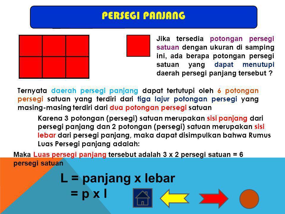 CONTOH SOAL Tentukan luas dari sebuah persegi panjang yang mempunyai panjang 8 cm dan lebar 4 cm.