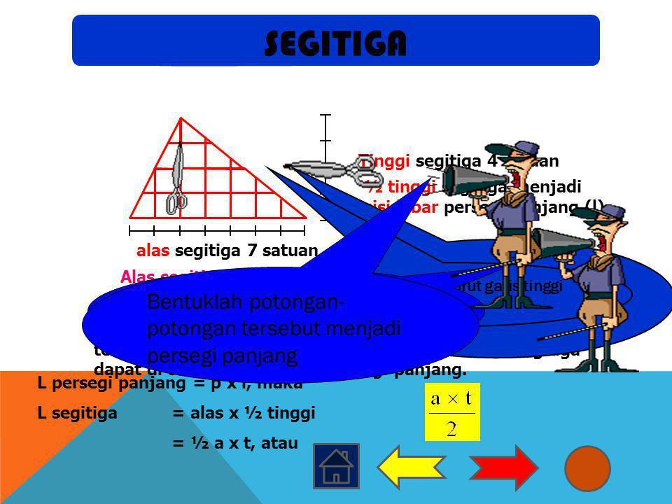 alas segitiga 7 satuan Tinggi segitiga 4 satuan ½ tinggi segitiga menjadi sisi lebar persegi panjang (l) Alas segitiga menjadi sisi panjang persegi pa