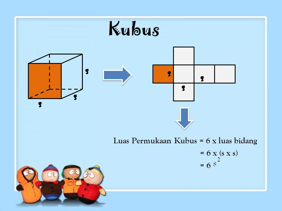 Kubus Luas Permukaan Kubus = 6 x luas bidang = 6 x (s x s) = 6 s s s s s s