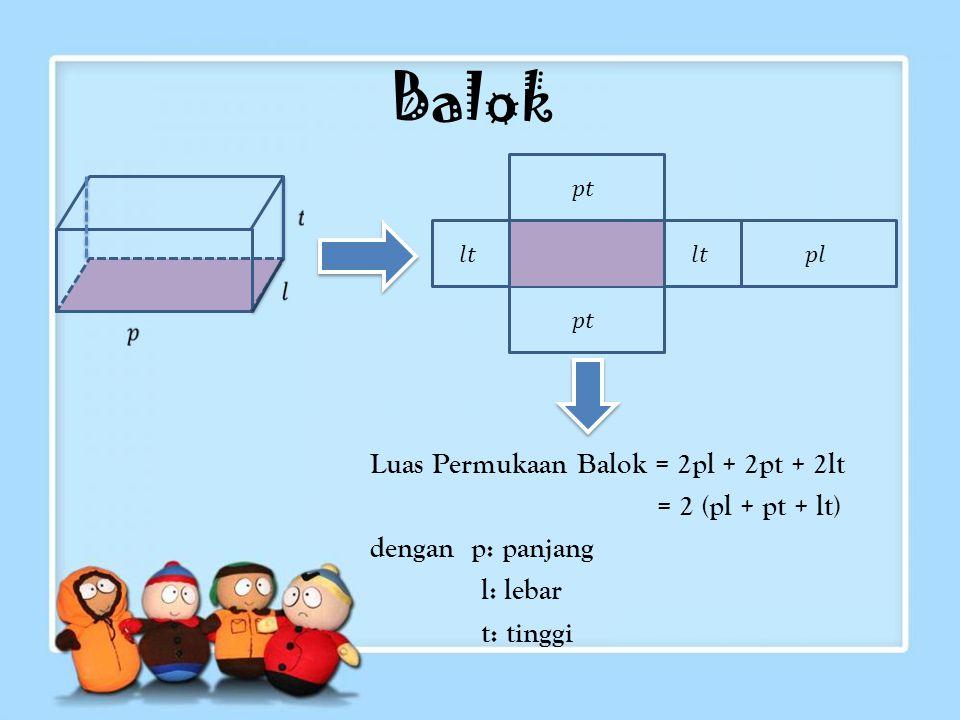 Balok Luas Permukaan Balok = 2pl + 2pt + 2lt = 2 (pl + pt + lt) dengan p: panjang l: lebar t: tinggi