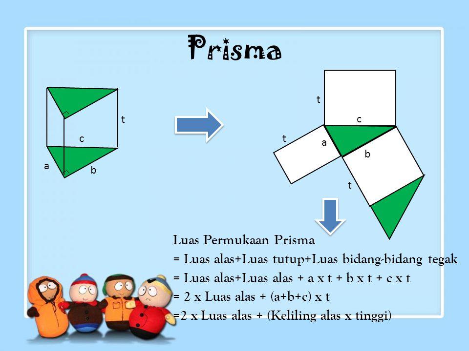 Prisma Luas Permukaan Prisma = Luas alas+Luas tutup+Luas bidang-bidang tegak = Luas alas+Luas alas + a x t + b x t + c x t = 2 x Luas alas + (a+b+c) x t =2 x Luas alas + (Keliling alas x tinggi) a c b t t t c t a b