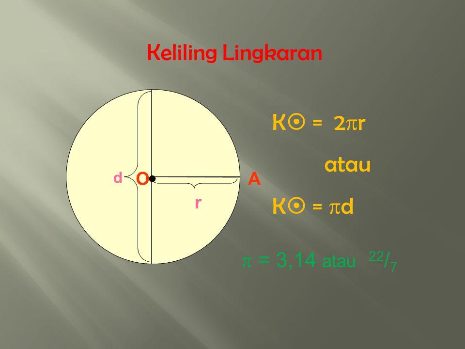 UNSUR-UNSUR LINGKARAN Perhatikan gambar ! Perhatikan gambar ! O : pusat lingkaran O : pusat lingkaran OA,OB,OD : jari-jari OA,OB,OD : jari-jari AD, BC
