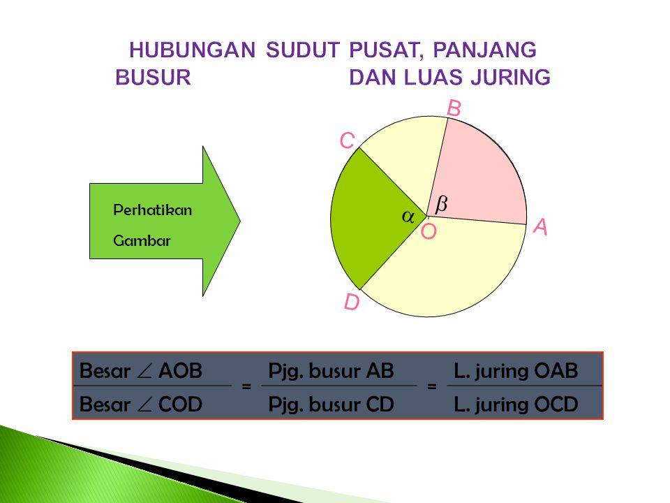 Luas Lingkaran L L = r2r2 atau L L = 1/4d21/4d2 O r A d  = 3,14 atau 22 / 7