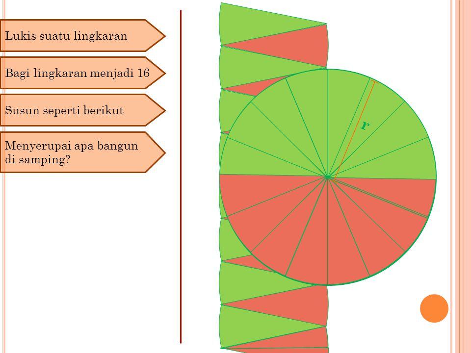 Lukis suatu lingkaran Bagi lingkaran menjadi 16 Susun seperti berikut Menyerupai apa bangun di samping? r