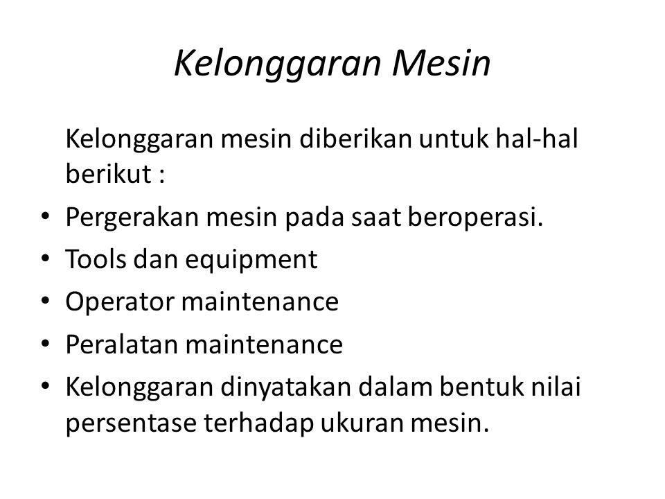 Kelonggaran Mesin Kelonggaran mesin diberikan untuk hal-hal berikut : Pergerakan mesin pada saat beroperasi.